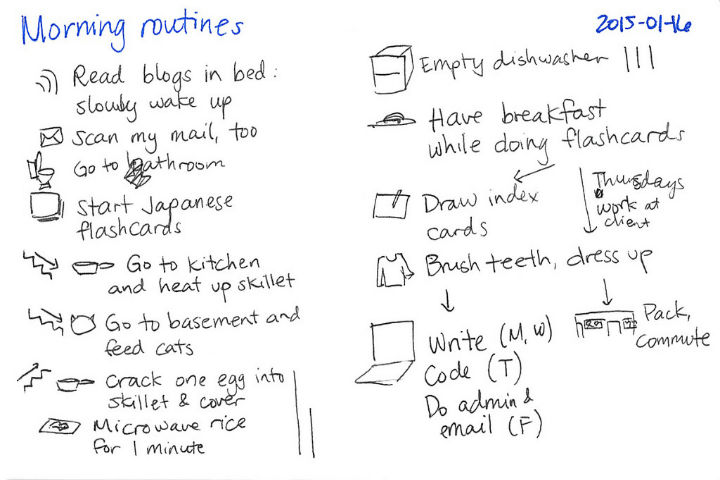 routines Beth Rogerson (1)